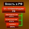 Органы власти в Партизанском